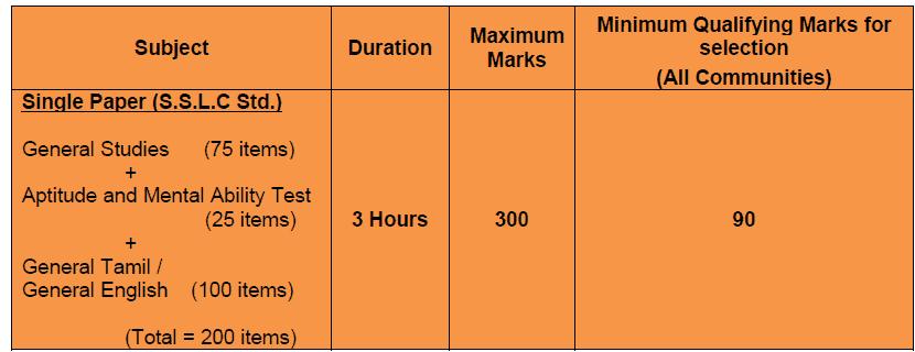 tnpsc group IV 2019 exam pattern