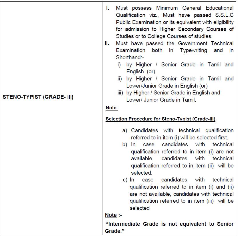 tnpsc group IV 2019 eligibility- education