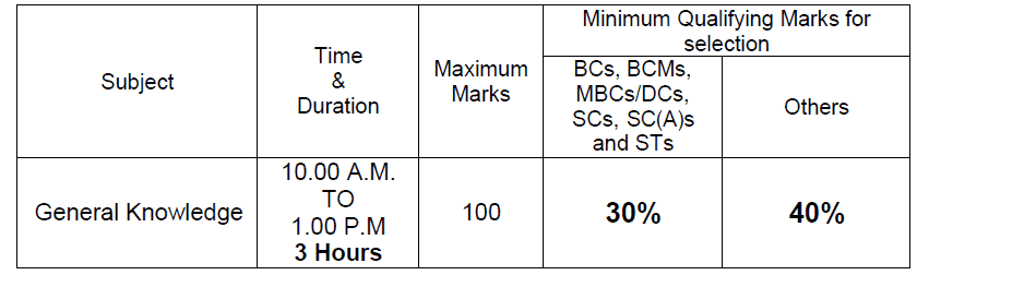 TNFUSRC exam